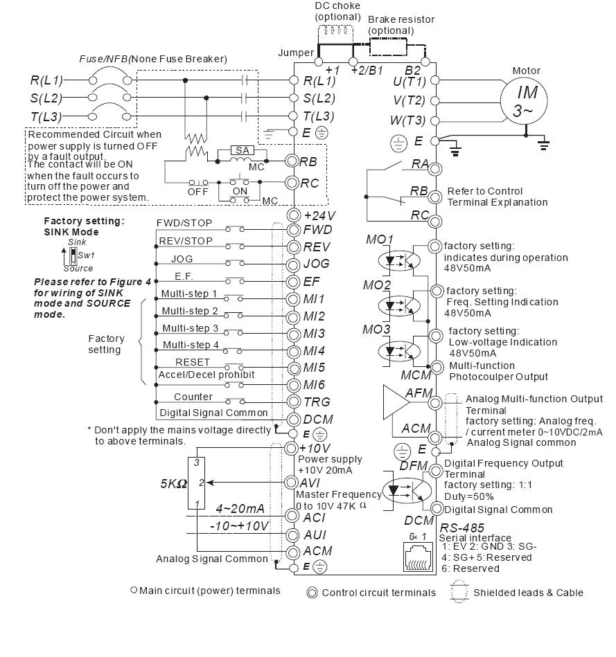 طریقه اتصال اینورتر Delta B سه فاز