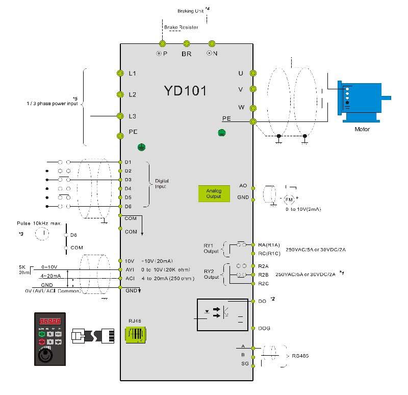 مدار سیم کشی YD101 سه فاز 0.75kw