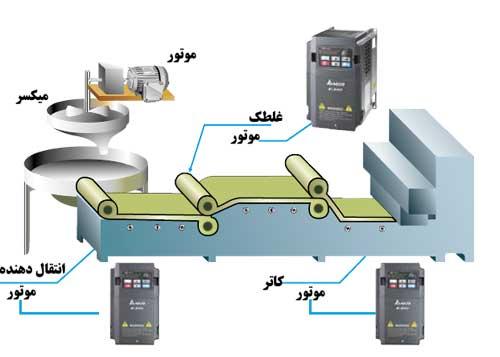 کاربرد pm motor Delta C200 سه فاز